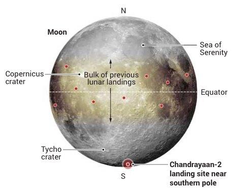 चांद्रयान २