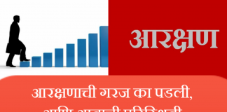 जातीव्यवस्था कशी निर्माण झाली? आरक्षण टक्केवारी तक्ता महाराष्ट्र आरक्षणाचे जनक कोण